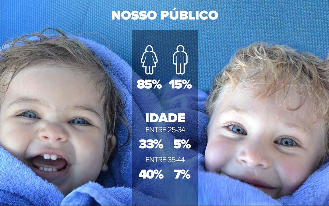 Ases-a-Bordo-Publico-Target